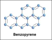 molecular structure of Benzopyrene (BaP) this is the most common PAH